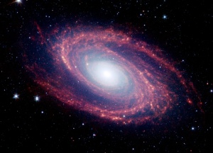 galazies