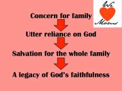 Legacy of faithfulness