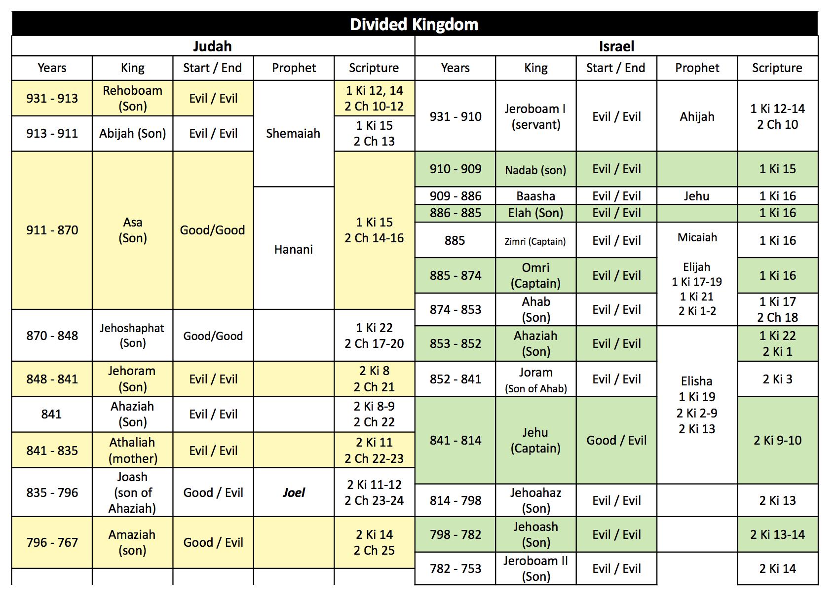 pdf Нганасанский язык 2000