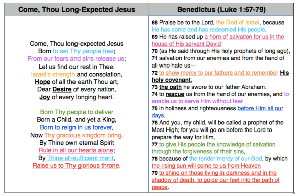 Come Thou Long-Expected Jesus & Benedictus