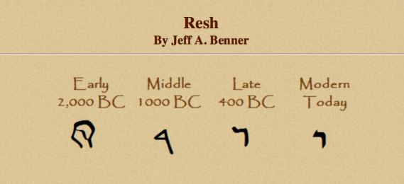 History of Resh