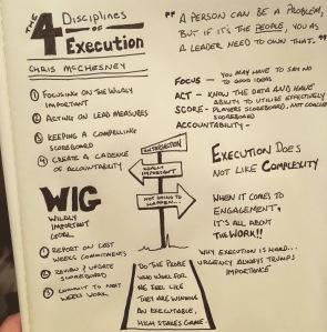 McChesney - execution disciplines